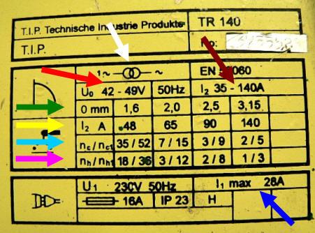 Elektrisches Schweissgeraet Elektrode